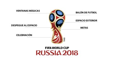theblogbox_world_cup_logo_symbols